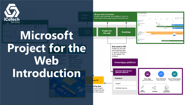 Microsoft Project for the Web Introduction